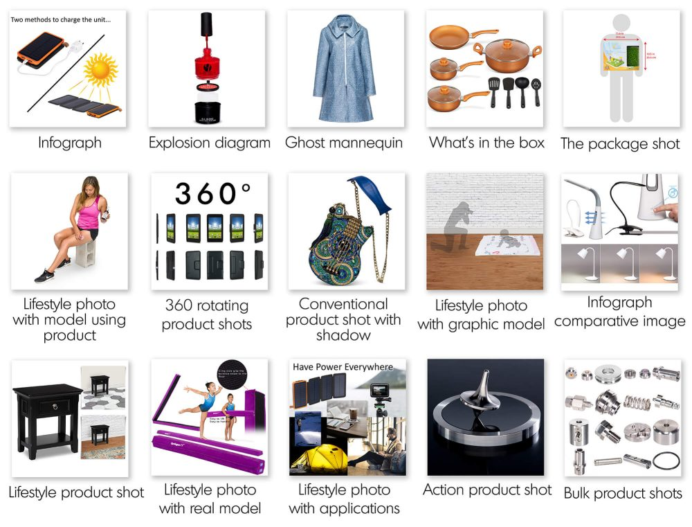 Types of eCommerce Product Photography, infographs, 360 rotating product shots, conventional product shots, lifestyle product shots, products in use photos, detail shots, whats in the box